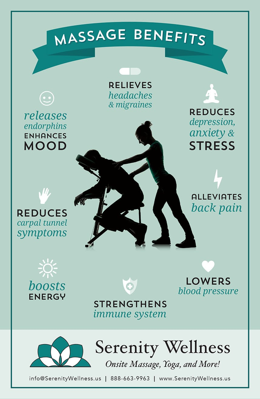 Chair massage benefits - Picture